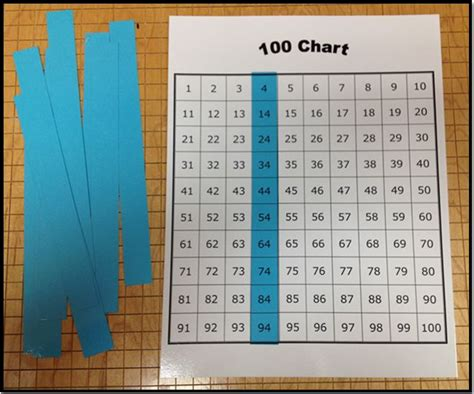 printable numbers for 100 pocket chart number names worksheets 187 free printable blank 100 chart