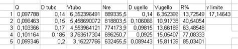 calcolo portata di un tubo calcolo della portata di un tubo 28 images calcolo