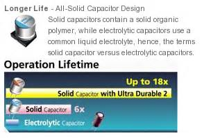 how to tell if a solid capacitor is bad gigabyte s solid capacitors a gimmick