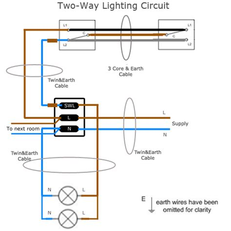 what size cable for domestic lighting two way lighting circuit wiring sparkyfacts co uk