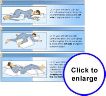 how to sleep comfortably on your back 2 sleeping position
