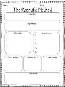 scientific method template scientific method graphic organizer for creating their own