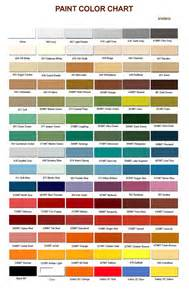 walmart paint color chart 5 best images of color place paint chart blue pms color