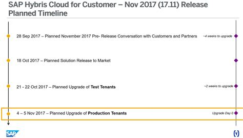 release briefing sap hybris cloud for customer november 2017 release planned timeline pre release briefing