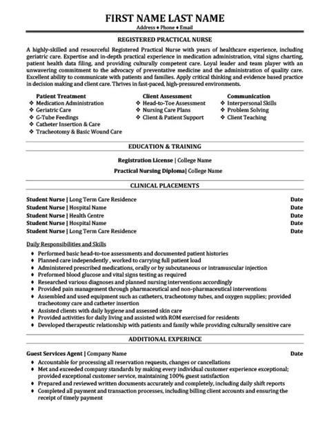Registered Professional Summary by Registered Practical Resume Template Premium