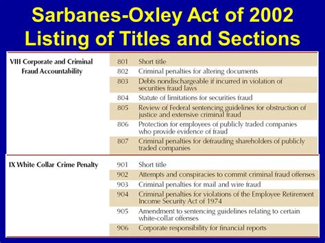 what are the sections of the act section 406 of the sarbanes oxley act 28 images