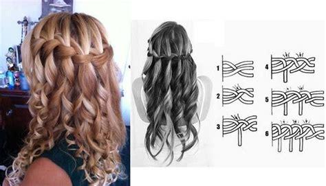 braid diagram diagram of waterfall braid tutorial for hair
