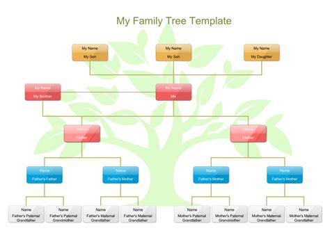 family will template free my family tree template for templates at