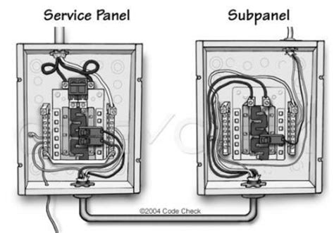 Breaker Wiring Size Chart Ground Wiring 3 All About