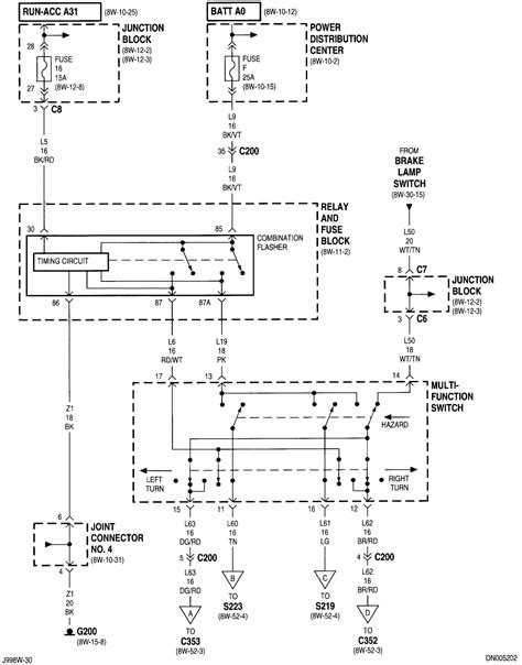 1999 dodge dakota turn signal wiring diagram dakota