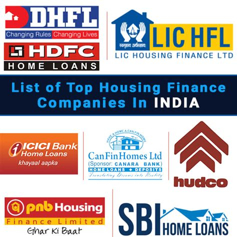 Best House Loan In India 28 Images Oct 2016 Best Home