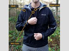 Hiking Clothing Guide - What to wear for hiking? - Best Hiking Iceland Weather May