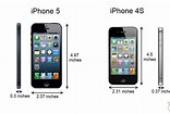 Image result for Vx 5 Apple iPhone 5s Dimensions