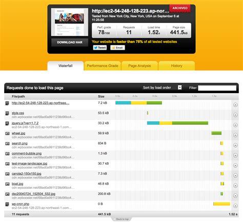 amazon web hosting amimoto vs bitnami wydajny hosting wordpressa w chmurze