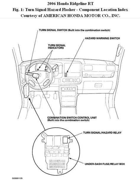 2006 honda ridgeline fuse box wiring diagram with