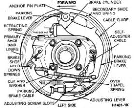 ford drum brake diagram how do you reassembe a 1992 ford e250 rear drum brake do