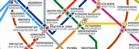 Cheapest Way To Buy Visa Gift Cards - moscow by metro