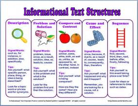 Structure Of A Text Essay classroom freebies informational text structures poster and handout
