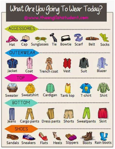 click on clothes accessories