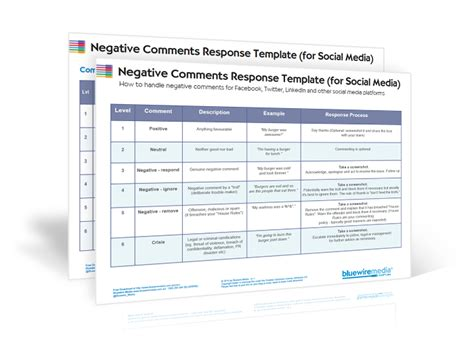 social media comment cards templates negative comments response template for social media