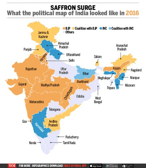 of india infographic the saffronisation of india times of india