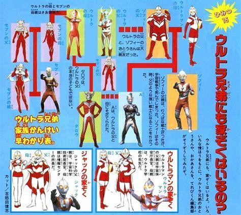Ultraman Family Set 4 image ultra family tree jpg ultraman wiki fandom powered by wikia