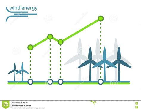 Safe Diagram Turbine green energy diagram wind turbines stock vector
