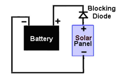 blocking diode for 6v solar panel basic electronics 1a