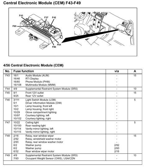 volvo fuse box s40 wiring diagram schemes