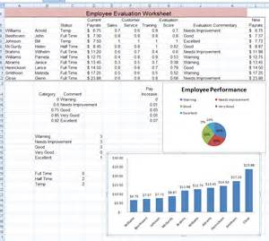 Valuation Template Excel by Employee Evaluation Template Out Of Darkness