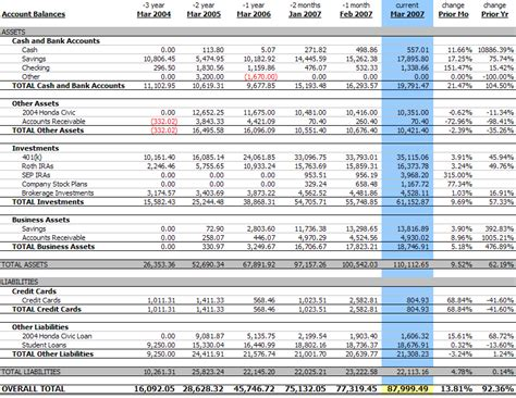 Monthly Balance Sheet Template by Personal Balance Sheet March 2007 87 999 13 81