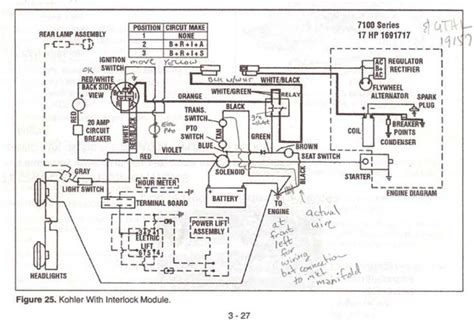 color coded wiring diagram stratocaster wiring diagram