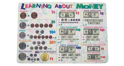 Money Surveys For Kids - money learning placemat 4 99 amazon com images frompo