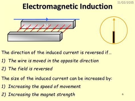 electromagnetic induction velocity electromagnetic induction