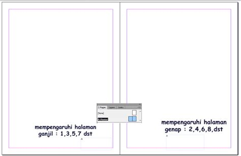 tutorial indesign cs6 bahasa indonesia pdf tutorial adobe indesign bahasa indonesia belajar adobe