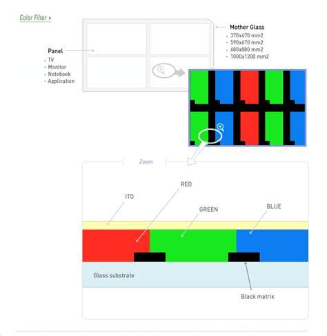 Harga Matrix Developer harga jual tv advance lcd panasonic 40 ds600 viera led