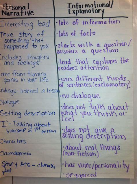 Narrative Vs Informational Writing Writing