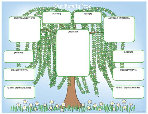 family tree geneology family history