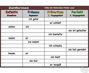 Zeitformen Verben 3 4 Klasse Grundschule Montessori Lernmaterial Lernen Ebay