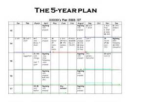 5 year plan template the professional 5 year plan a l hickner