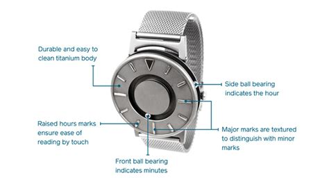Watch For Blind Talking This Stylish Watch Lets Blind People Feel Time Gizmodo