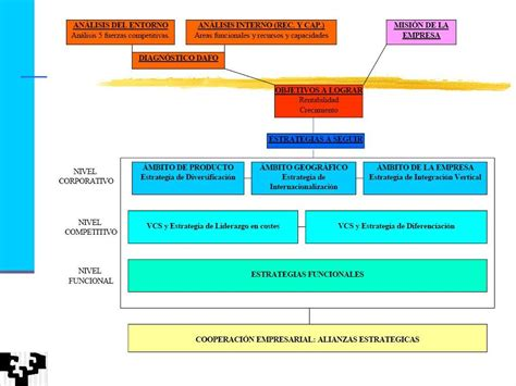 modelo de un plan de marketing estrategico marketing industrial jose ramon valle p 225 gina 2