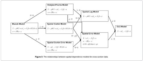 cross sectional dependence cross sectional dependence 28 images dipartimento di