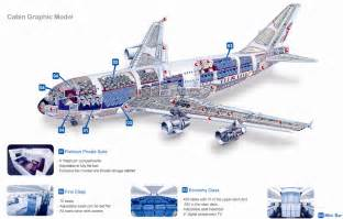 photo tour all three classes inside china southern s airbus a380 floor plan related keywords amp suggestions