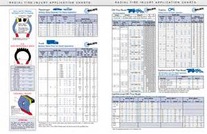 Tires By Size Chart Tire Size Chart Images