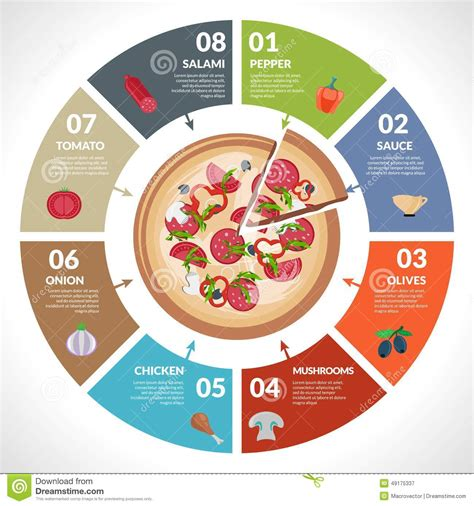Pizzeria Infographics Set Stock Vector   Image: 49175337