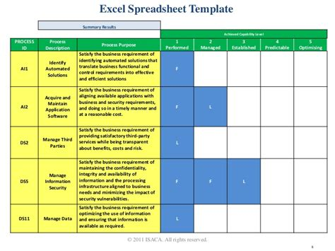 cobit templates 5 cobit 4 1 assessmnt present techniques