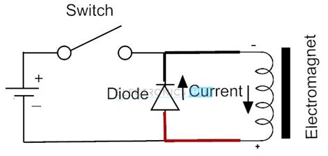 free wheeling diode signal diode array signal diodes in series freewheel diode