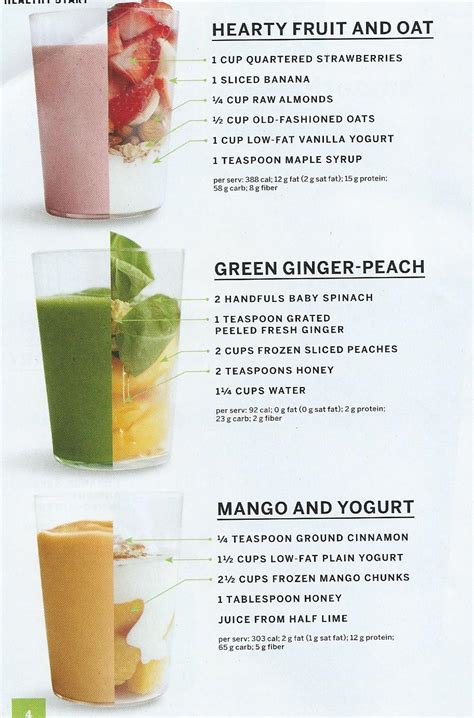 Healthy Detox Recipes Smoothies by Free 12 Day Green Smoothie E Course Smoothies Healthy