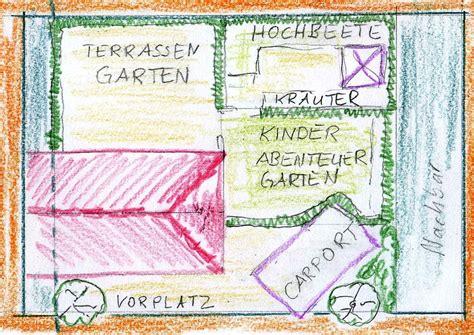 hausgarten gestalten doppelhaus garten anlegen planung und gestaltung